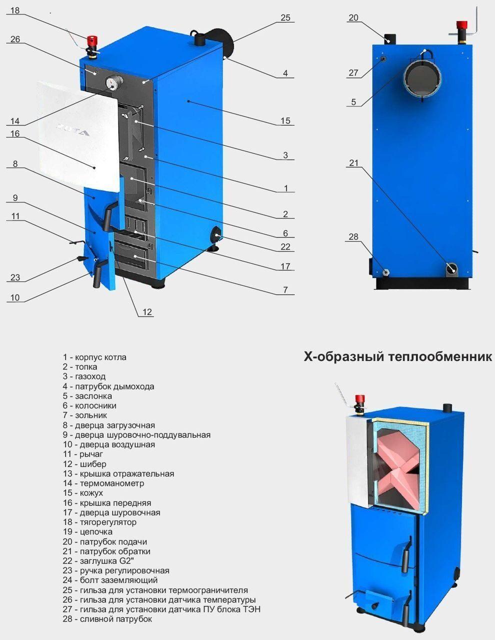 Котел отопления твердотопливный устройство схема