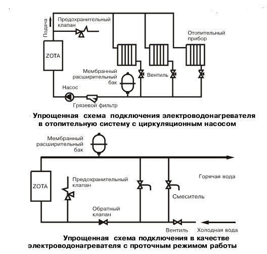 "Электрокотел ZOTA - 6 ""Lux"""